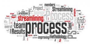 Process Streamlining Word Cloud